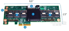 Intel 8 output port 12G SAS3.0 expander